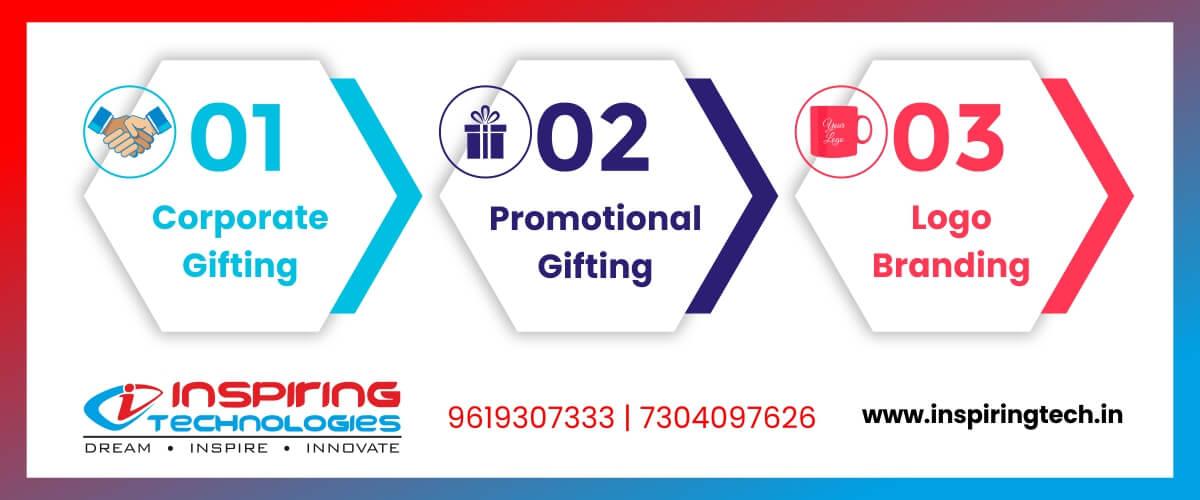 Corporate Gifting Mumbai India